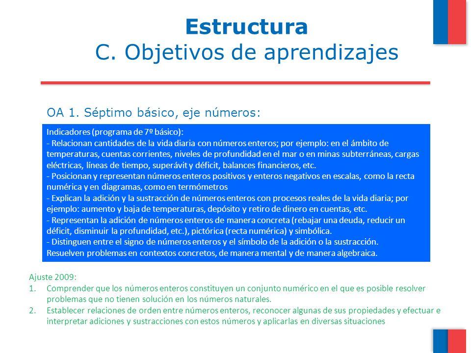 C. Objetivos de aprendizajes