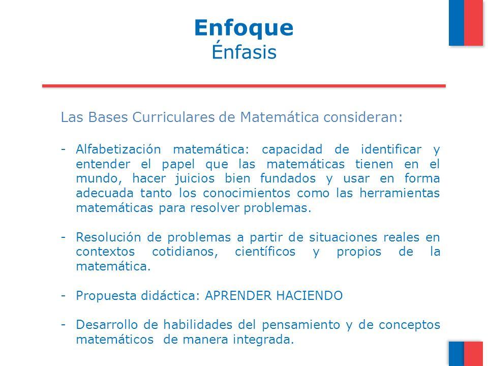 Enfoque Énfasis Las Bases Curriculares de Matemática consideran: