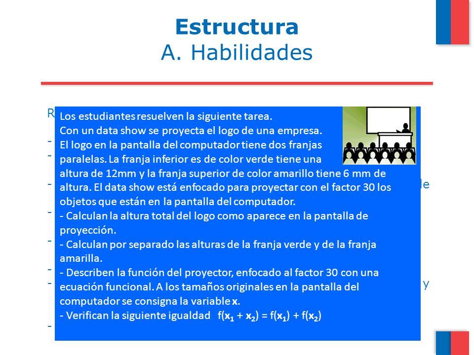 Estructura A. Habilidades Resolver Problemas: