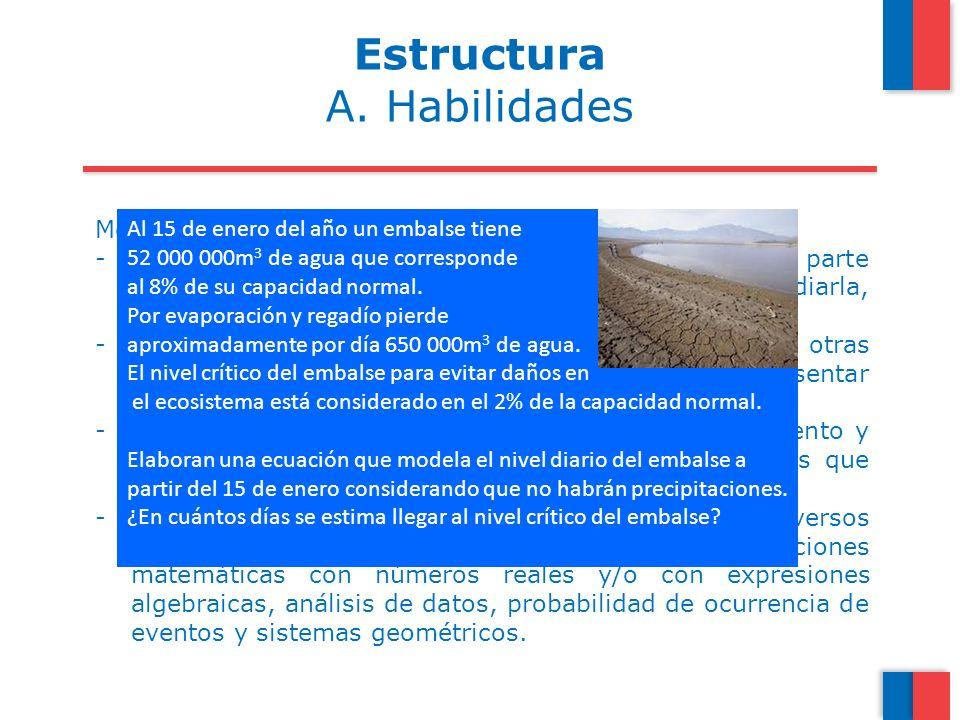Estructura A. Habilidades Modelar:
