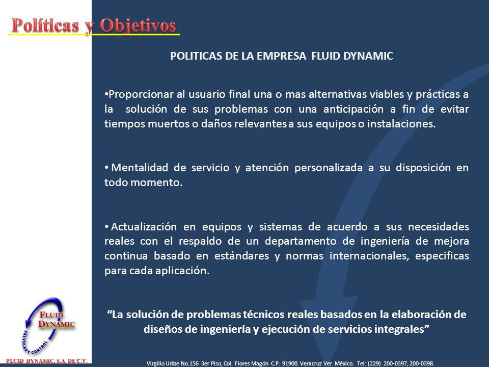 POLITICAS DE LA EMPRESA FLUID DYNAMIC