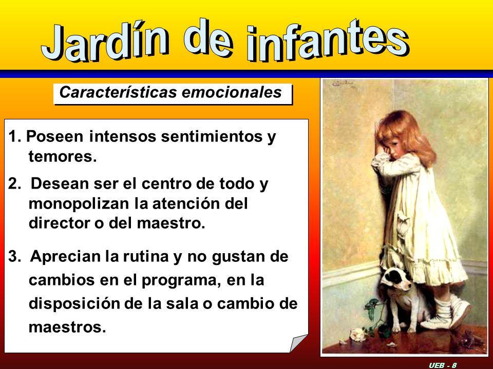 Jardín de infantes Características emocionales