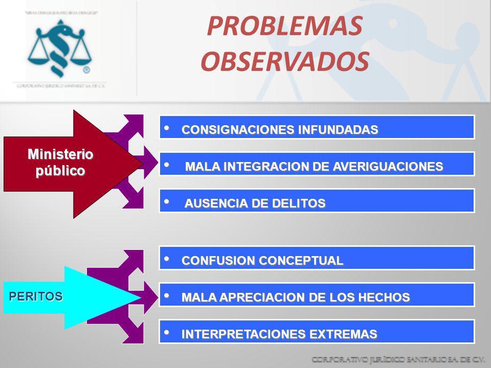 PROBLEMAS OBSERVADOS Ministerio público CONSIGNACIONES INFUNDADAS