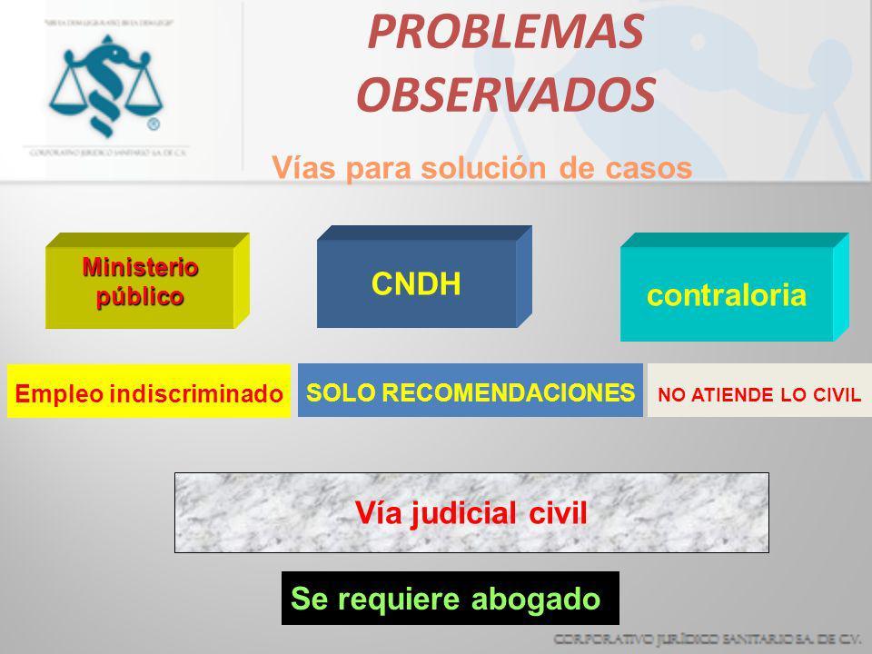 Vías para solución de casos Empleo indiscriminado