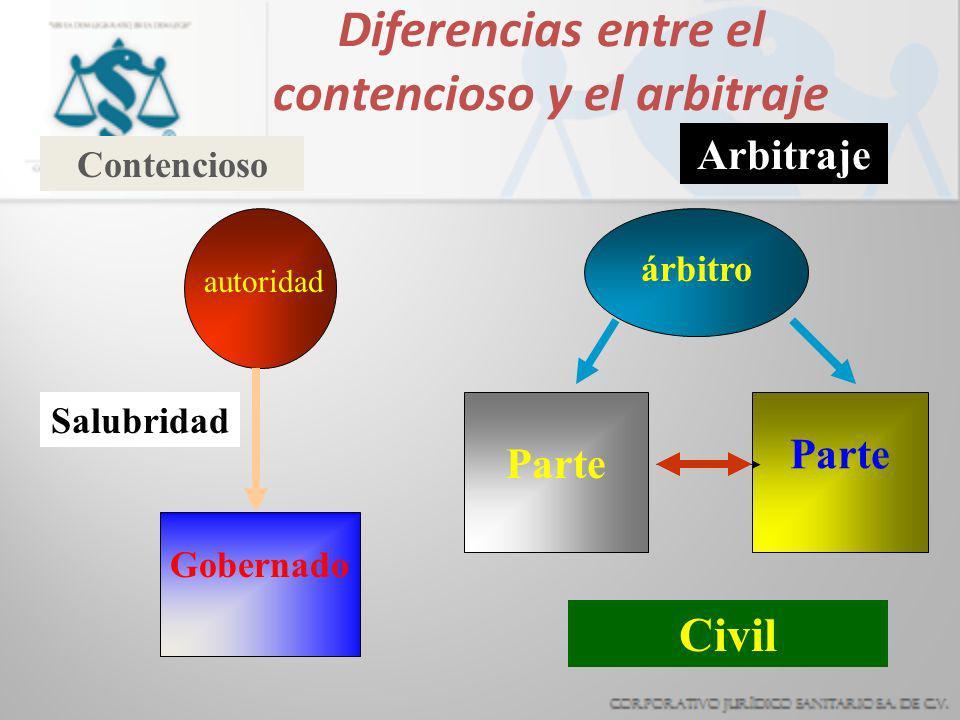 Diferencias entre el contencioso y el arbitraje