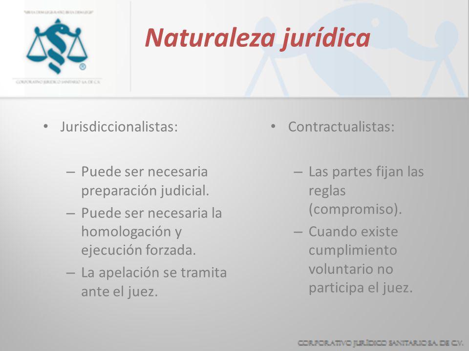 Naturaleza jurídica Jurisdiccionalistas: