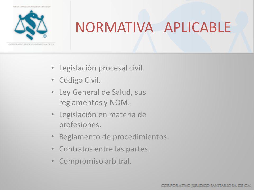NORMATIVA APLICABLE Legislación procesal civil. Código Civil.