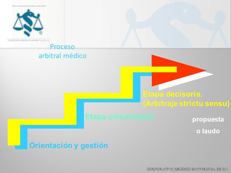Proceso arbitral médico