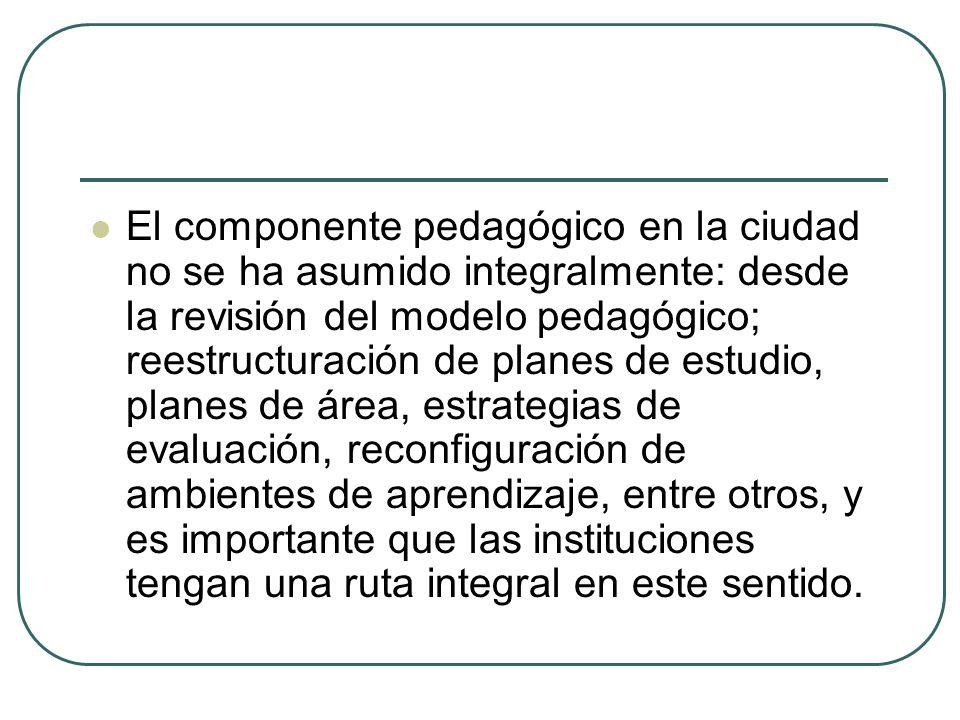 El componente pedagógico en la ciudad no se ha asumido integralmente: desde la revisión del modelo pedagógico; reestructuración de planes de estudio, planes de área, estrategias de evaluación, reconfiguración de ambientes de aprendizaje, entre otros, y es importante que las instituciones tengan una ruta integral en este sentido.