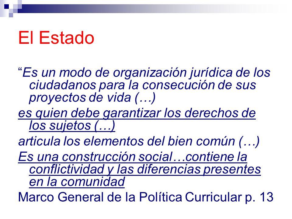 El Estado Es un modo de organización jurídica de los ciudadanos para la consecución de sus proyectos de vida (…)