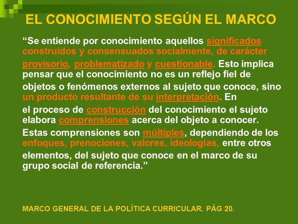 EL CONOCIMIENTO SEGÚN EL MARCO