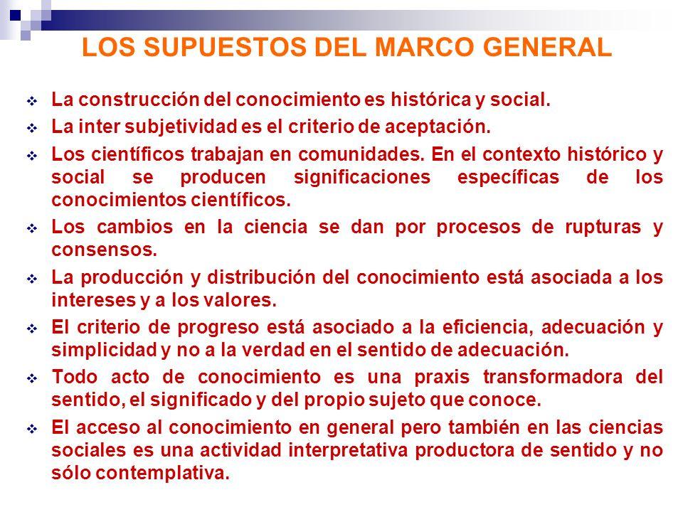 LOS SUPUESTOS DEL MARCO GENERAL