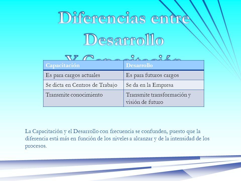 Diferencias entre Desarrollo