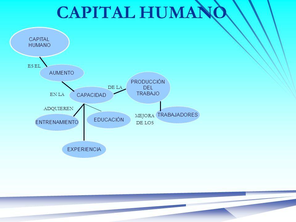 CAPITAL HUMANO CAPITAL HUMANO ES EL DE LA EN LA ADQUIEREN AUMENTO