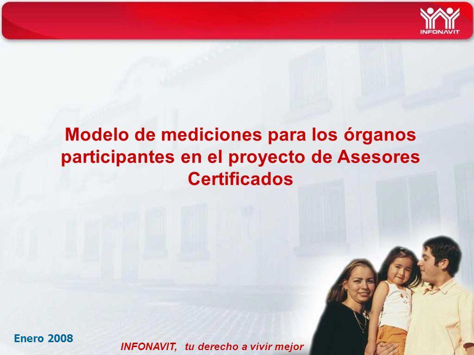 Modelo de mediciones para los órganos participantes en el proyecto de Asesores Certificados