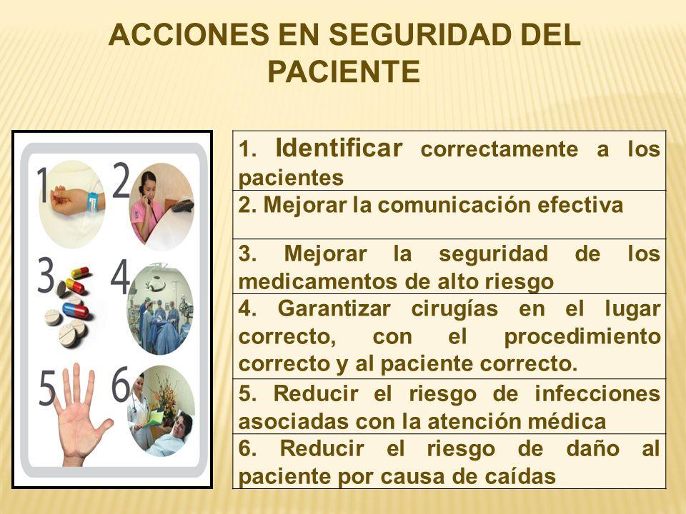 ACCIONES EN SEGURIDAD DEL PACIENTE