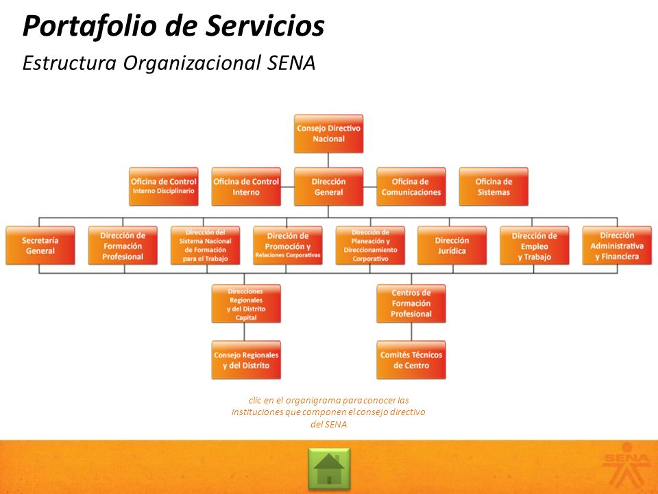 Estructura Organizacional SENA