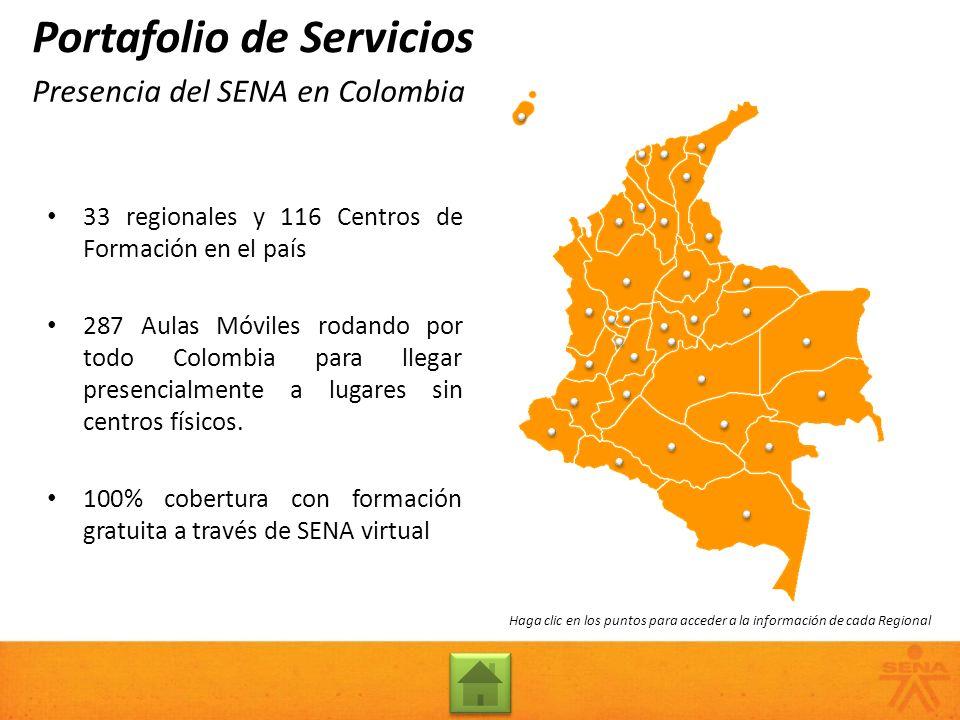 Presencia del SENA en Colombia
