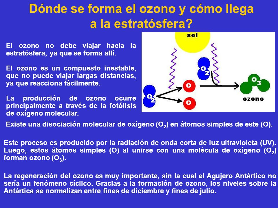 Dónde se forma el ozono y cómo llega a la estratósfera