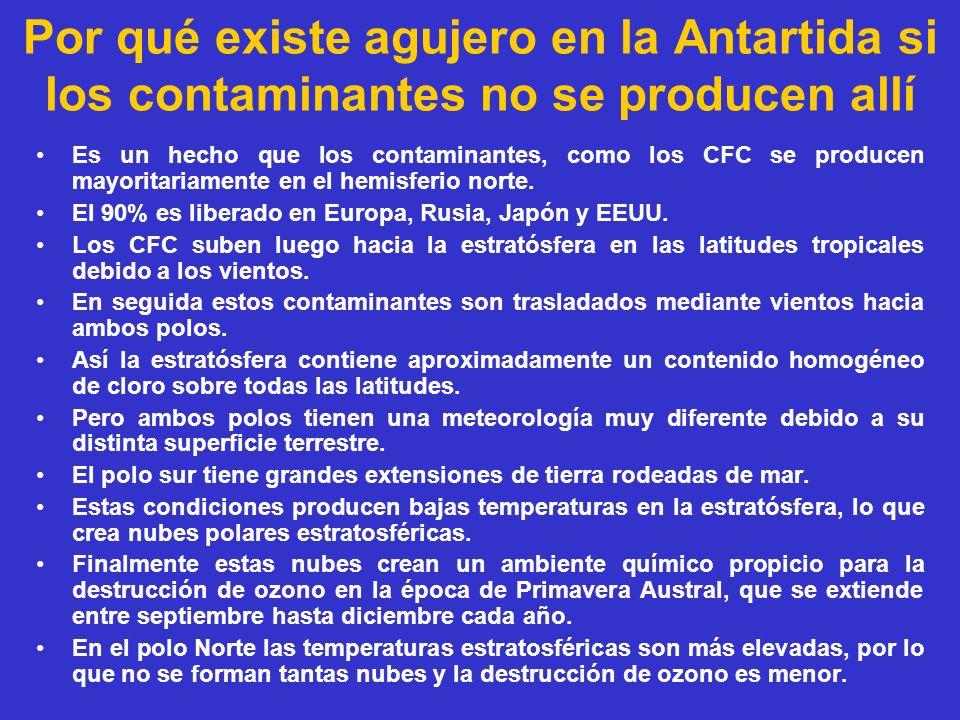 Por qué existe agujero en la Antartida si los contaminantes no se producen allí