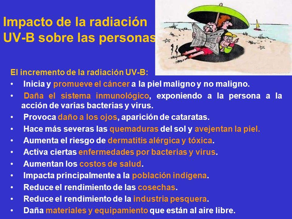 Impacto de la radiación UV-B sobre las personas