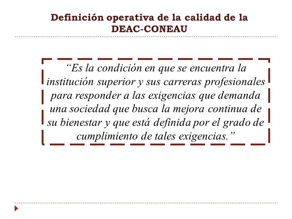 Definición operativa de la calidad de la DEAC-CONEAU