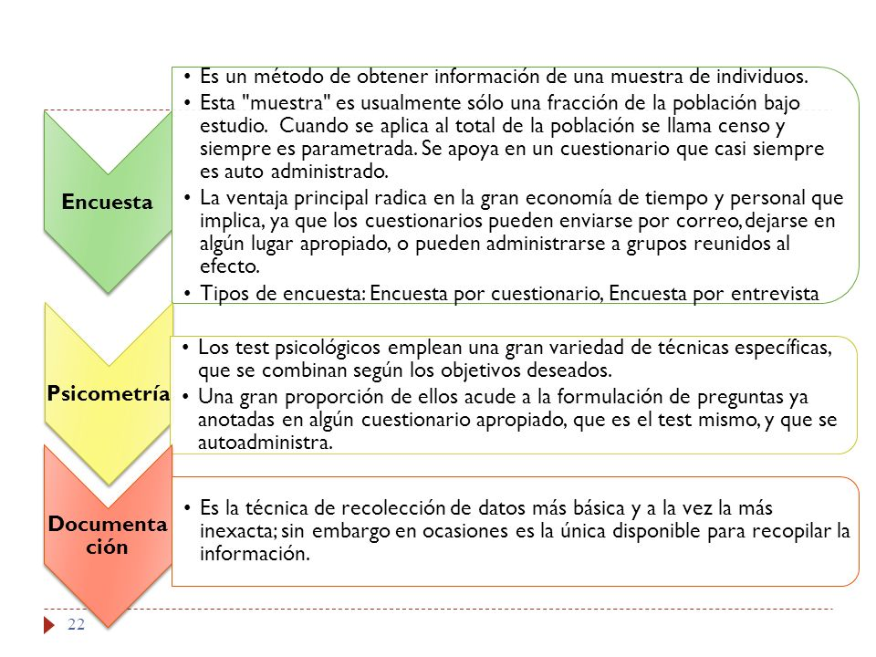 Encuesta Es un método de obtener información de una muestra de individuos.