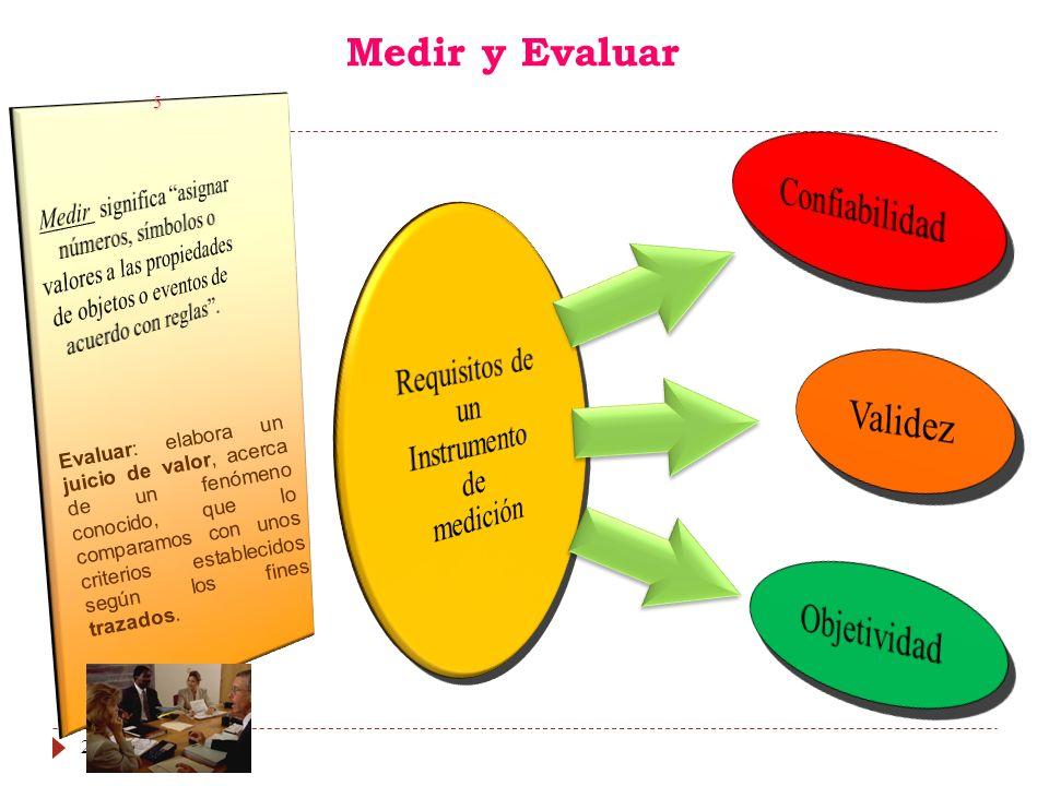 Confiabilidad Validez Objetividad Medir y Evaluar Requisitos de un