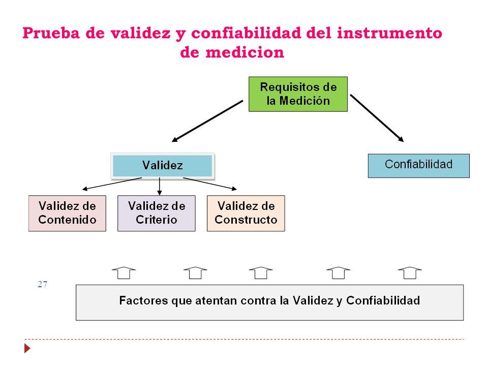 Prueba de validez y confiabilidad del instrumento de medicion