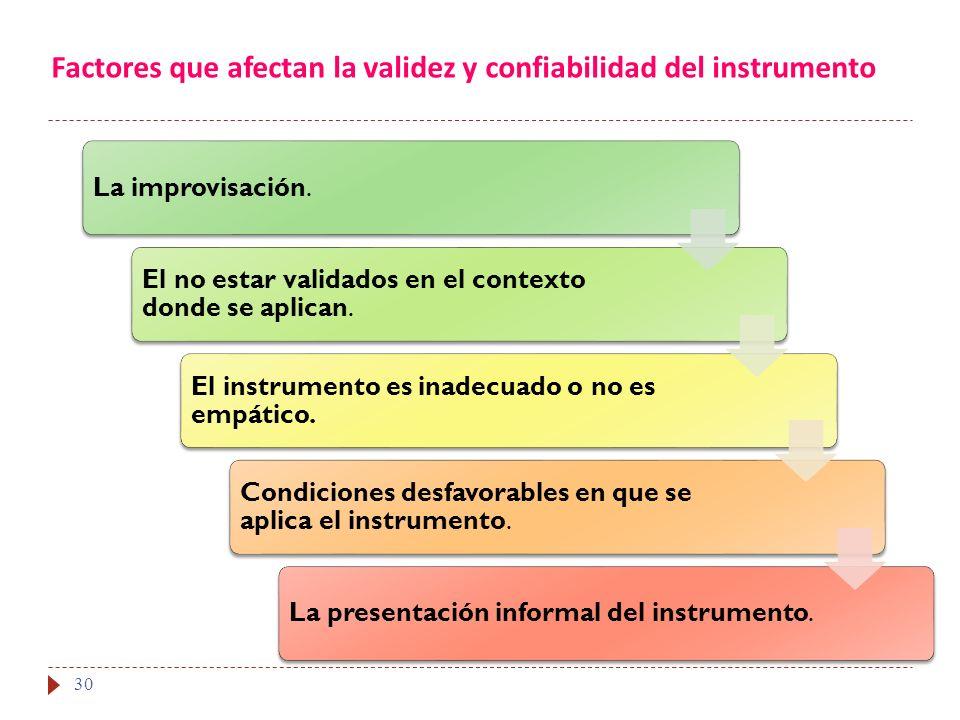 Factores que afectan la validez y confiabilidad del instrumento