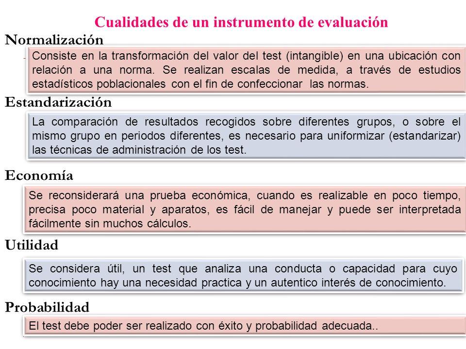 Cualidades de un instrumento de evaluación
