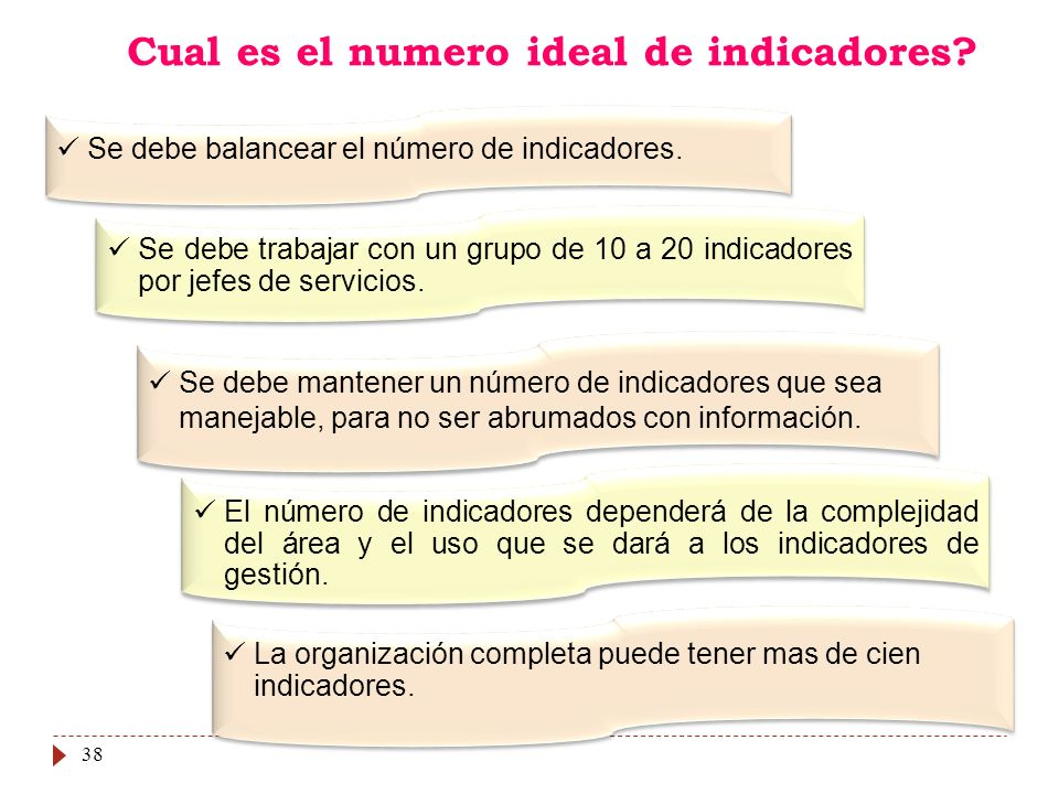 Cual es el numero ideal de indicadores
