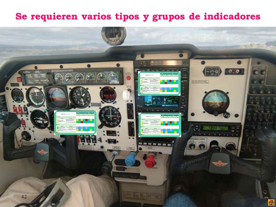 Se requieren varios tipos y grupos de indicadores