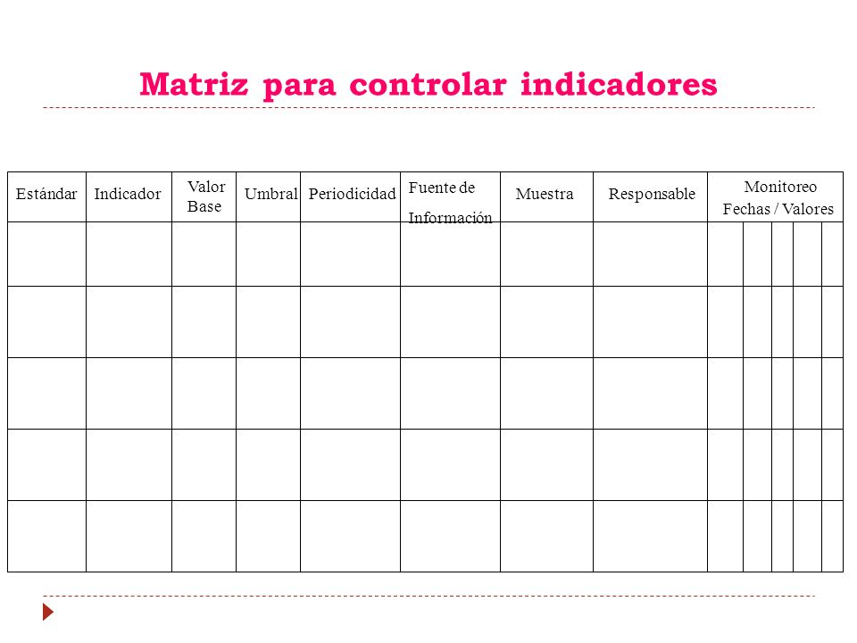 Matriz para controlar indicadores