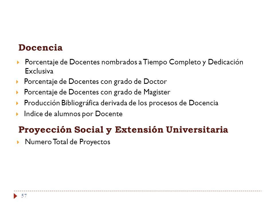 Proyección Social y Extensión Universitaria