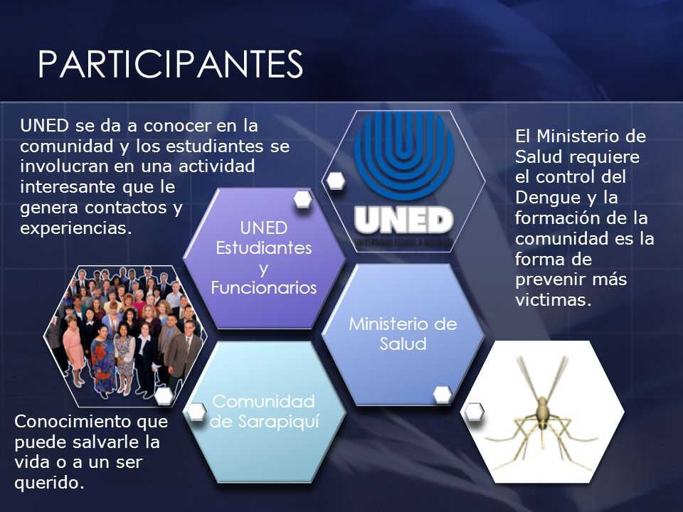 PARTICIPANTES UNED Estudiantes y Funcionarios Ministerio de Salud