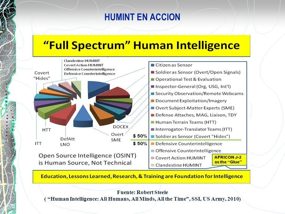 HUMINT EN ACCION