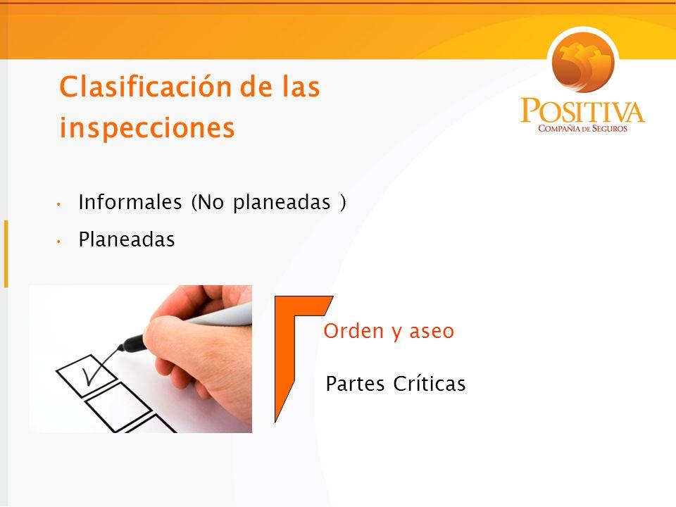 Clasificación de las inspecciones