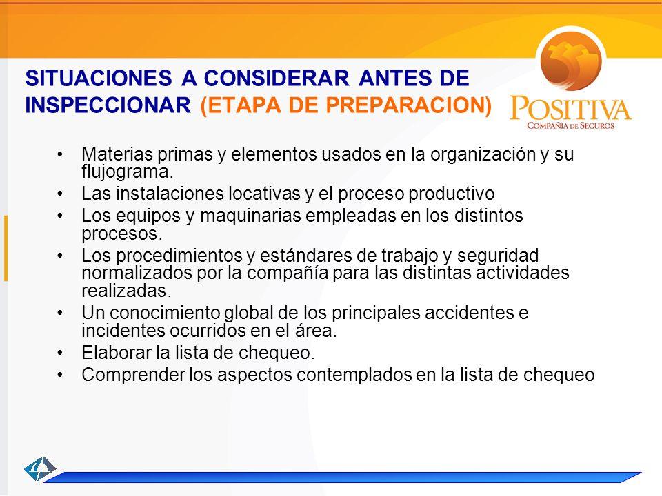 SITUACIONES A CONSIDERAR ANTES DE INSPECCIONAR (ETAPA DE PREPARACION)