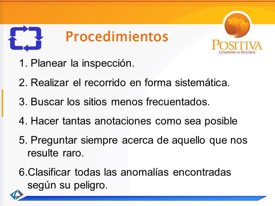 Procedimientos 1. Planear la inspección.