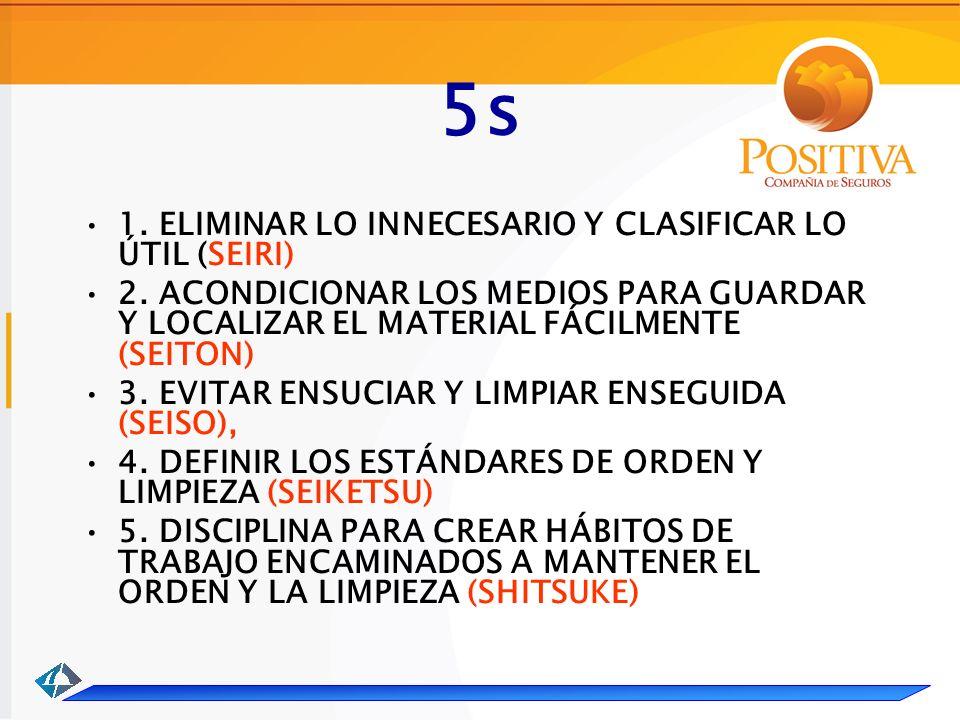 5s 1. ELIMINAR LO INNECESARIO Y CLASIFICAR LO ÚTIL (SEIRI)