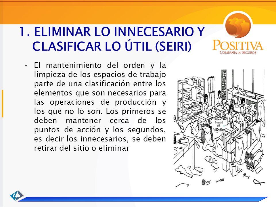 1. ELIMINAR LO INNECESARIO Y CLASIFICAR LO ÚTIL (SEIRI)