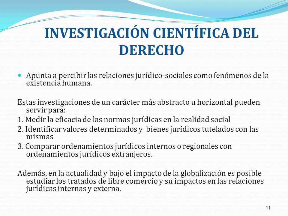 INVESTIGACIÓN CIENTÍFICA DEL DERECHO
