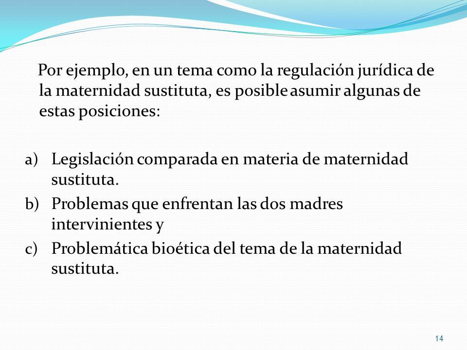 Por ejemplo, en un tema como la regulación jurídica de la maternidad sustituta, es posible asumir algunas de estas posiciones: