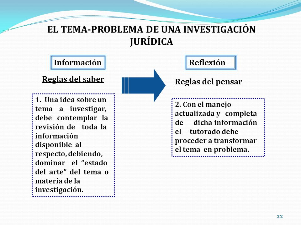 EL TEMA-PROBLEMA DE UNA INVESTIGACIÓN JURÍDICA