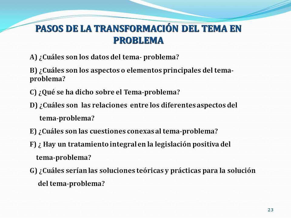 PASOS DE LA TRANSFORMACIÓN DEL TEMA EN PROBLEMA