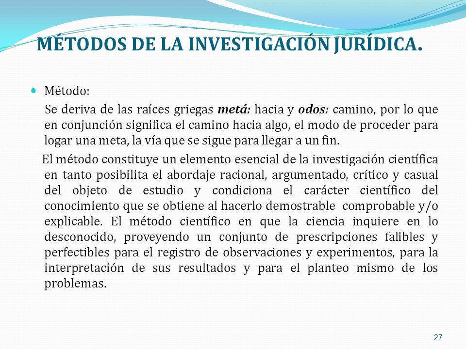 MÉTODOS DE LA INVESTIGACIÓN JURÍDICA.