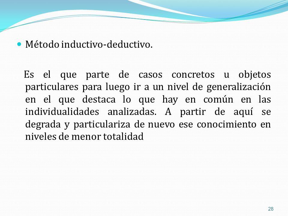 Método inductivo-deductivo.