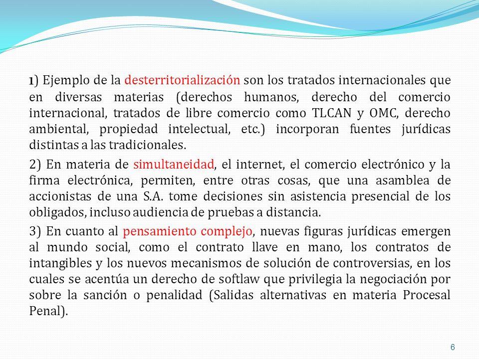 1) Ejemplo de la desterritorialización son los tratados internacionales que en diversas materias (derechos humanos, derecho del comercio internacional, tratados de libre comercio como TLCAN y OMC, derecho ambiental, propiedad intelectual, etc.) incorporan fuentes jurídicas distintas a las tradicionales.