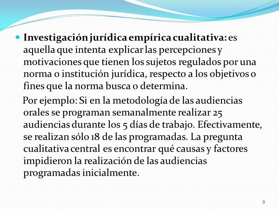 Investigación jurídica empírica cualitativa: es aquella que intenta explicar las percepciones y motivaciones que tienen los sujetos regulados por una norma o institución jurídica, respecto a los objetivos o fines que la norma busca o determina.
